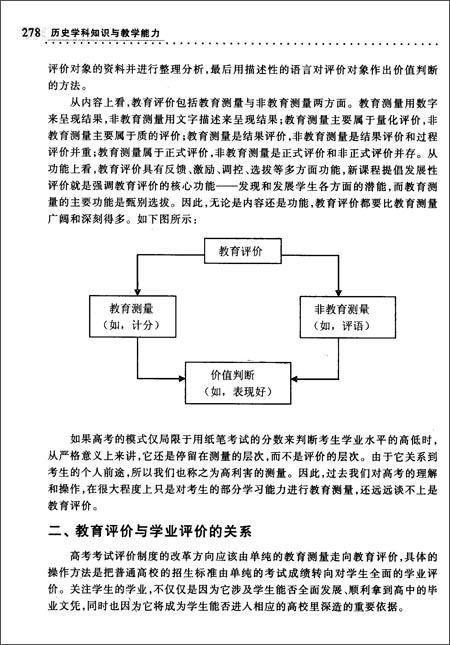 目录 模块一 高中历史课程的基本知识 考试目标 内容详解 第一章