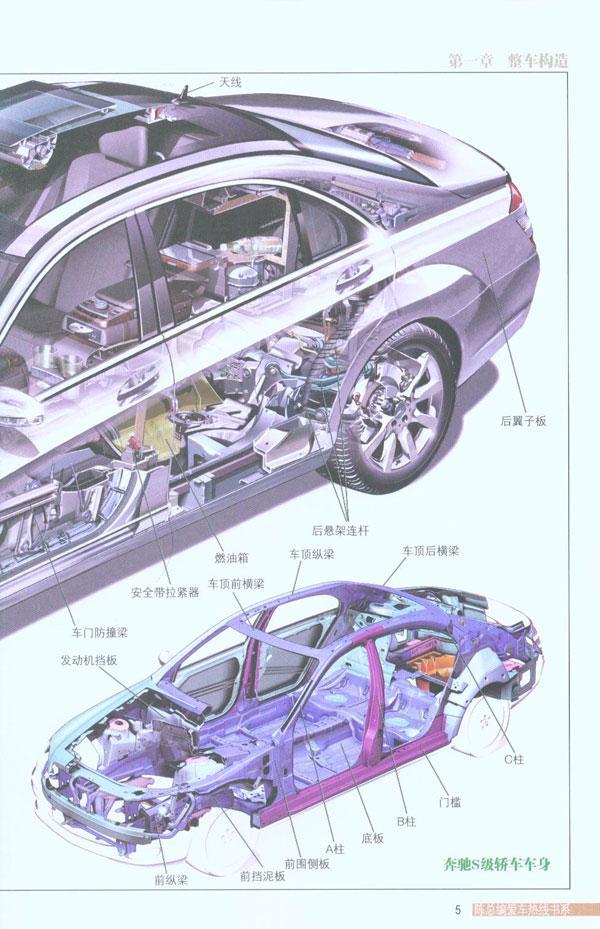 奔驰汽车俯视图矢量图
