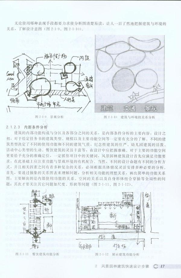 5设计表达奔放 2风景园林建筑快速设计步骤