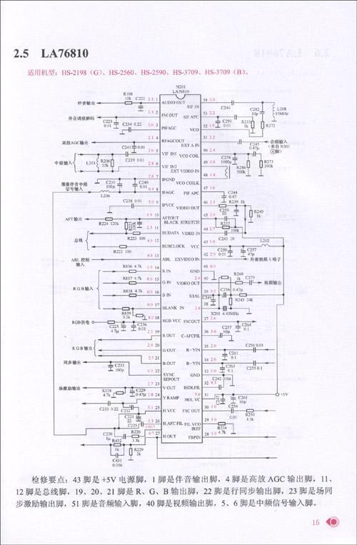 给出了海尔彩色电视机中主要的集成电路及其外围电路