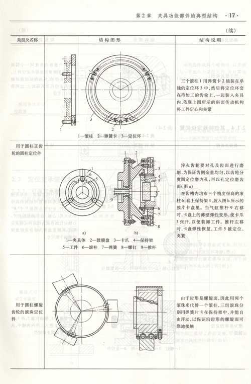 现代夹具设计手册---文轩网