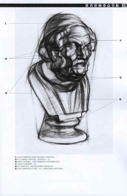 石膏头像素描在认识,观察